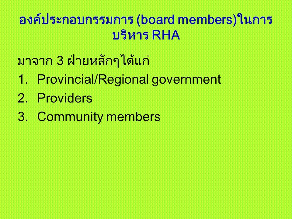 องค์ประกอบกรรมการ (board members)ในการบริหาร RHA