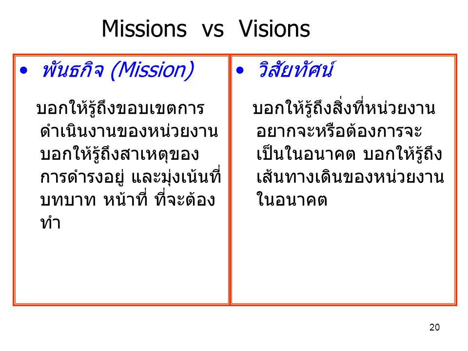 Missions vs Visions พันธกิจ (Mission) วิสัยทัศน์