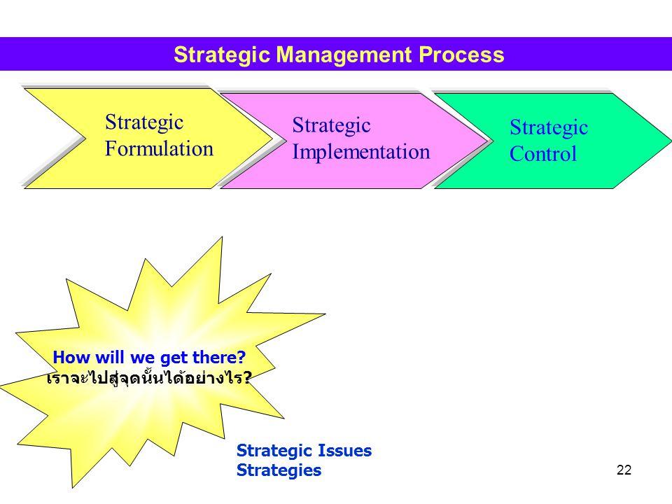 Strategic Management Process เราจะไปสู่จุดนั้นได้อย่างไร