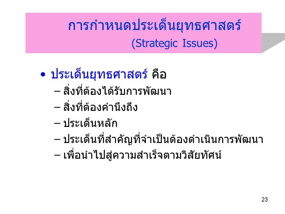 การกำหนดประเด็นยุทธศาสตร์ (Strategic Issues)