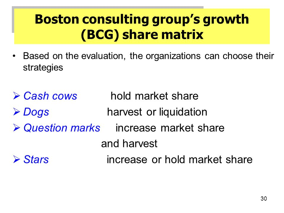 Boston consulting group's growth (BCG) share matrix
