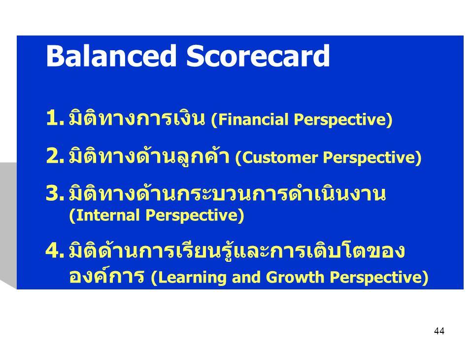 Balanced Scorecard มิติทางการเงิน (Financial Perspective)