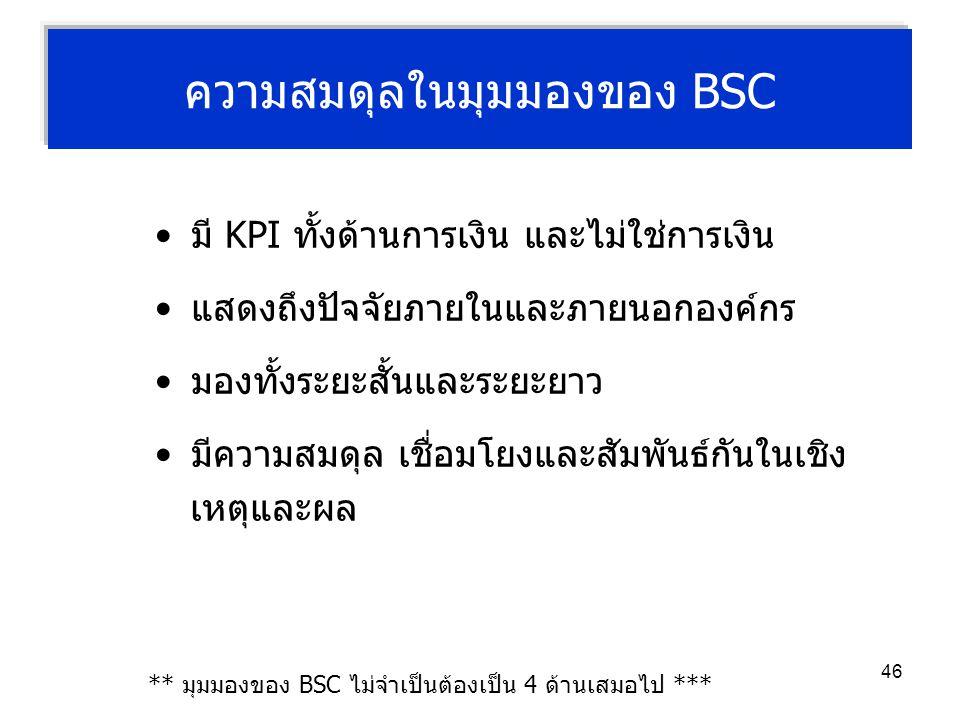 ความสมดุลในมุมมองของ BSC