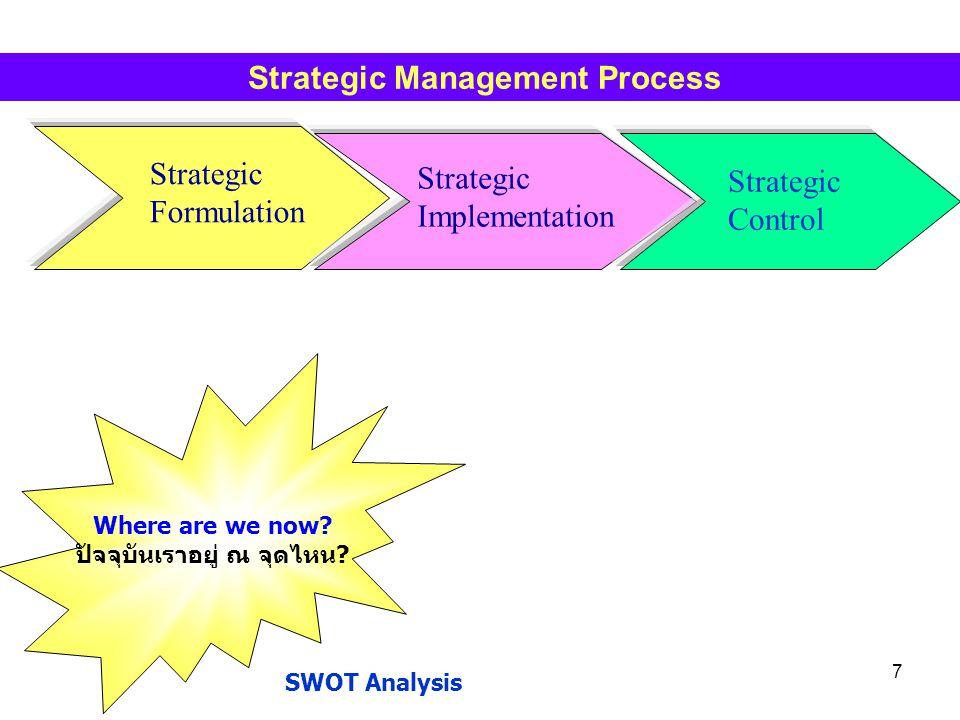 Strategic Management Process ปัจจุบันเราอยู่ ณ จุดไหน