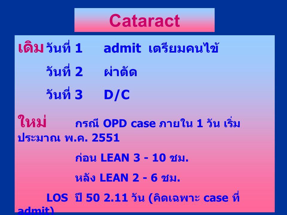 Cataract เดิม วันที่ 1 admit เตรียมคนไข้
