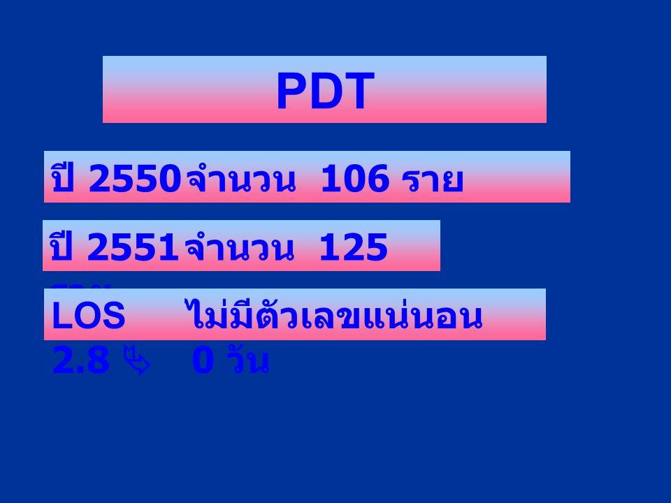 PDT ปี 2550 จำนวน 106 ราย ปี 2551 จำนวน 125 ราย