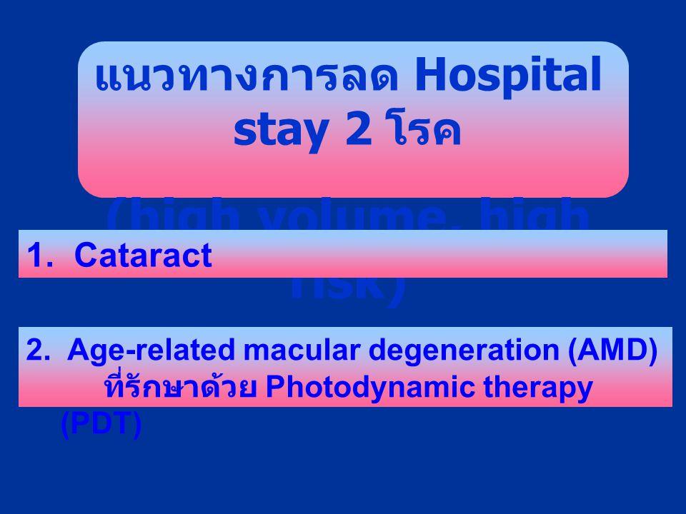 แนวทางการลด Hospital stay 2 โรค (high volume, high risk)