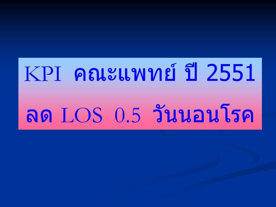 KPI คณะแพทย์ ปี 2551 ลด LOS 0.5 วันนอนโรค