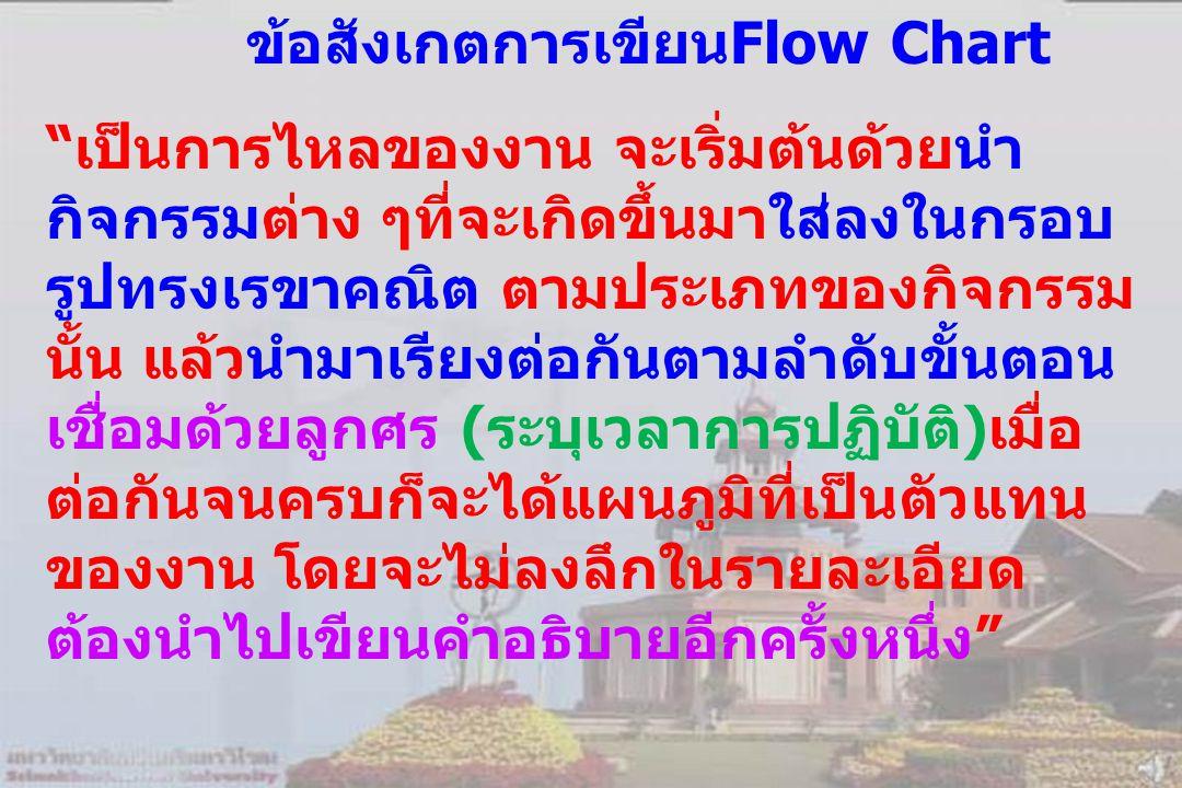 ข้อสังเกตการเขียนFlow Chart