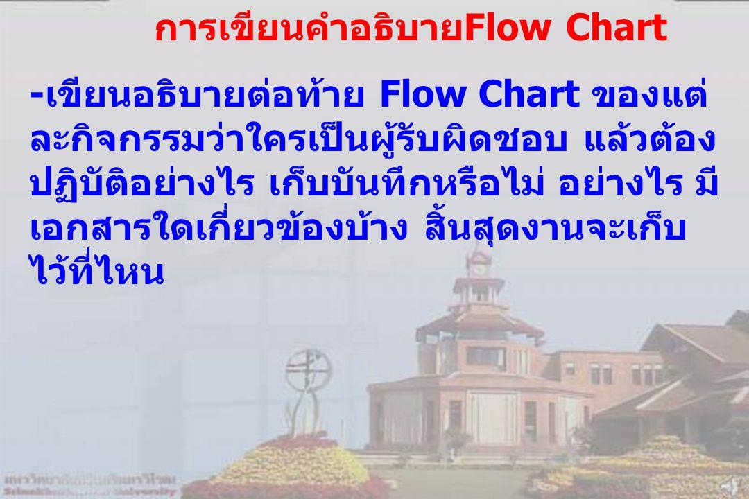การเขียนคำอธิบายFlow Chart