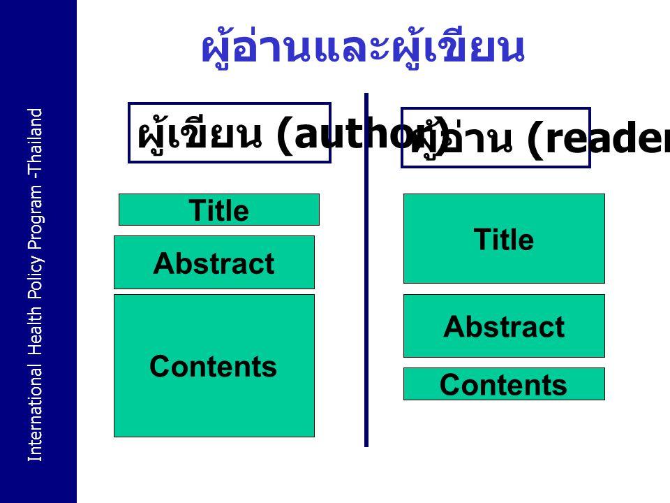 ผู้อ่านและผู้เขียน ผู้เขียน (author) ผู้อ่าน (reader) Title Title
