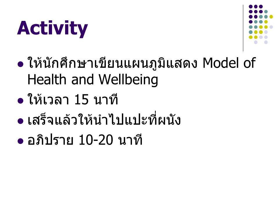 Activity ให้นักศึกษาเขียนแผนภูมิแสดง Model of Health and Wellbeing