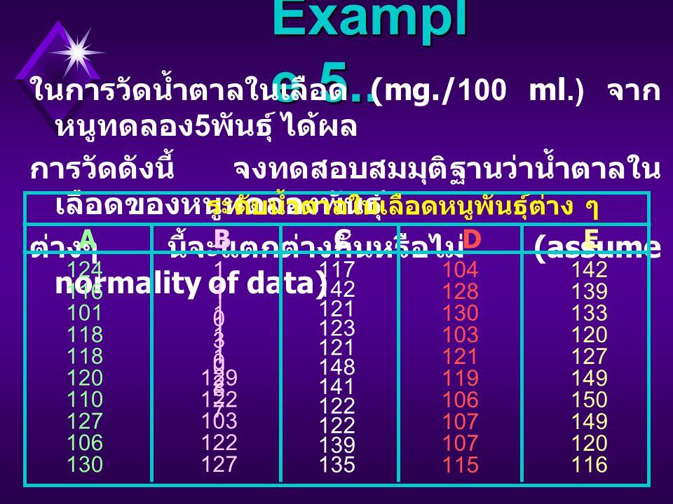 Example 5.. ในการวัดน้ำตาลในเลือด (mg./100 ml.) จากหนูทดลอง5พันธุ์ ได้ผล. การวัดดังนี้ จงทดสอบสมมุติฐานว่าน้ำตาลในเลือดของหนูทดลองพันธุ์