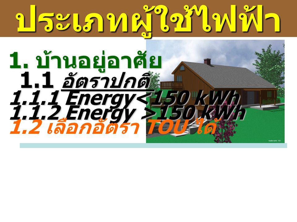 ประเภทผู้ใช้ไฟฟ้า 1. บ้านอยู่อาศัย 1.1 อัตราปกติ