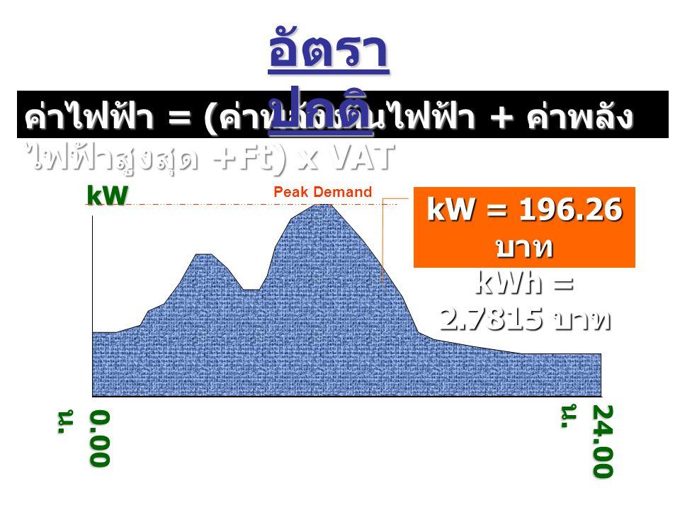 อัตราปกติ ค่าไฟฟ้า = (ค่าพลังงานไฟฟ้า + ค่าพลังไฟฟ้าสูงสุด +Ft) x VAT