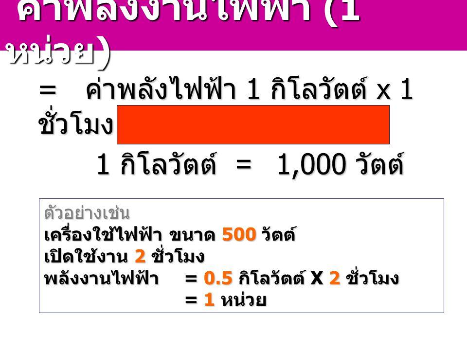 ค่าพลังงานไฟฟ้า (1 หน่วย)