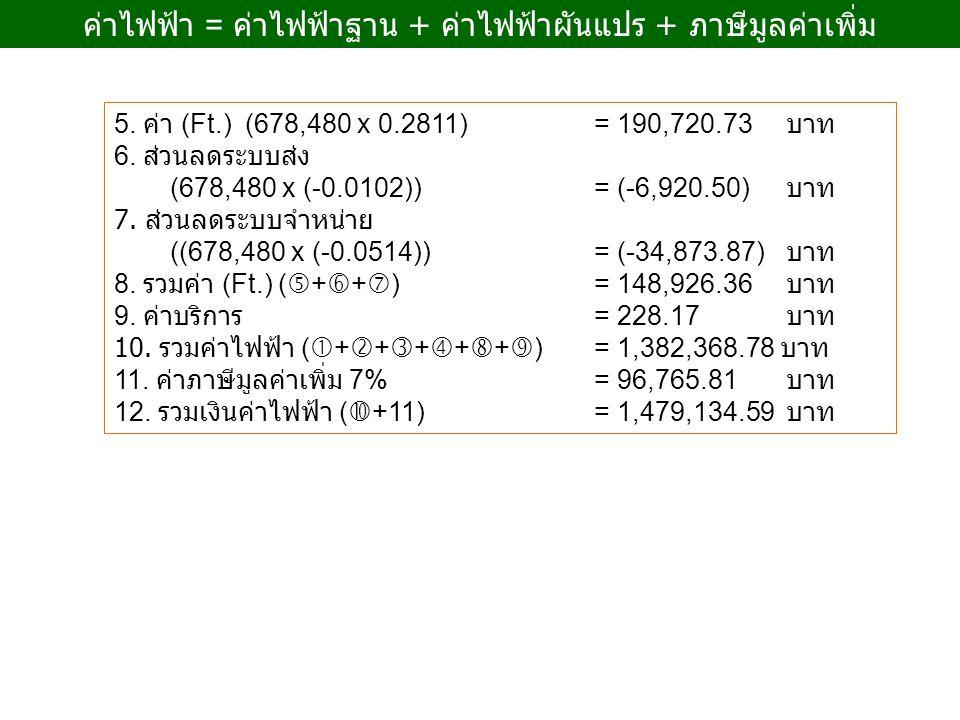 ค่าไฟฟ้า = ค่าไฟฟ้าฐาน + ค่าไฟฟ้าผันแปร + ภาษีมูลค่าเพิ่ม