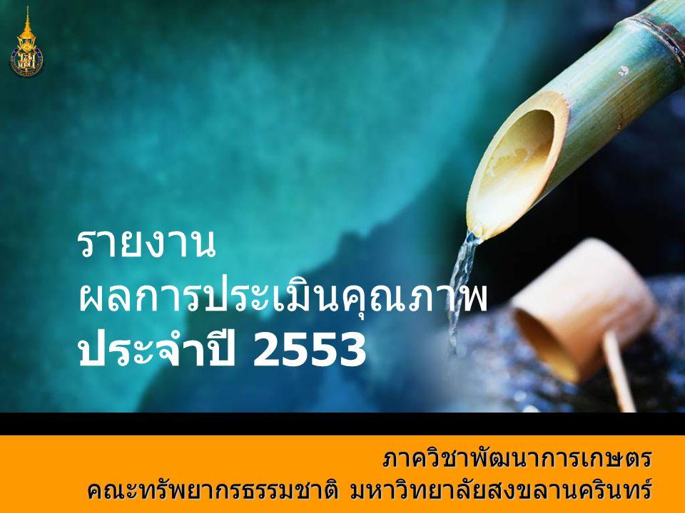 รายงาน ผลการประเมินคุณภาพ ประจำปี 2553