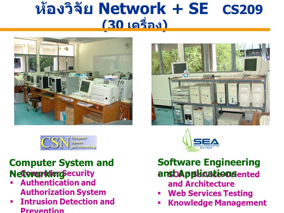 ห้องวิจัย Network + SE CS209 (30 เครื่อง)