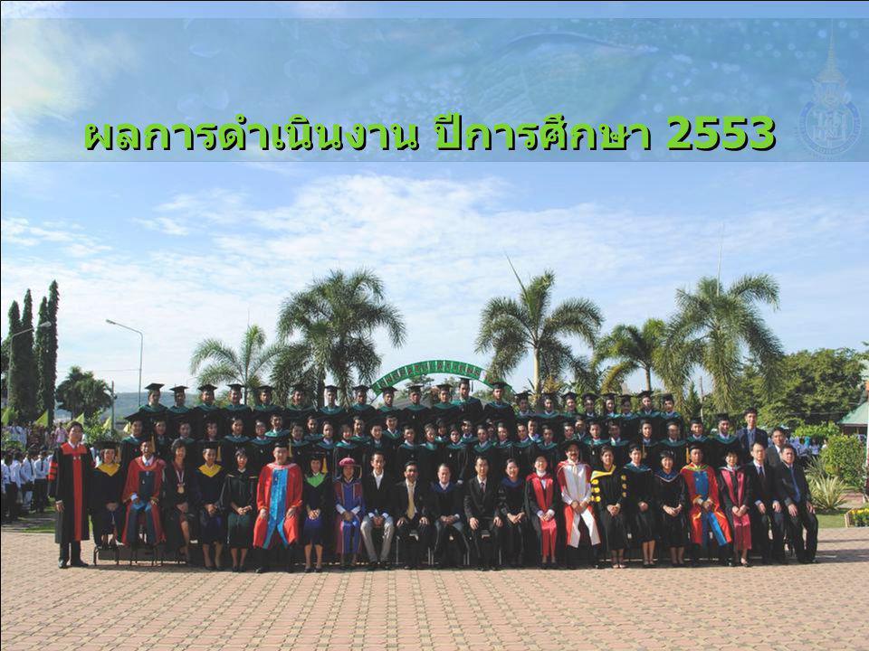 ผลการดำเนินงาน ปีการศึกษา 2553