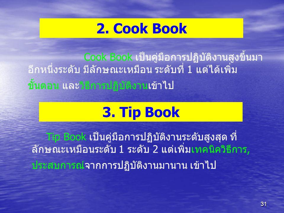 2. Cook Book Cook Book เป็นคู่มือการปฏิบัติงานสูงขึ้นมาอีกหนึ่งระดับ มีลักษณะเหมือน ระดับที่ 1 แต่ได้เพิ่มขั้นตอน และวิธีการปฏิบัติงานเข้าไป.