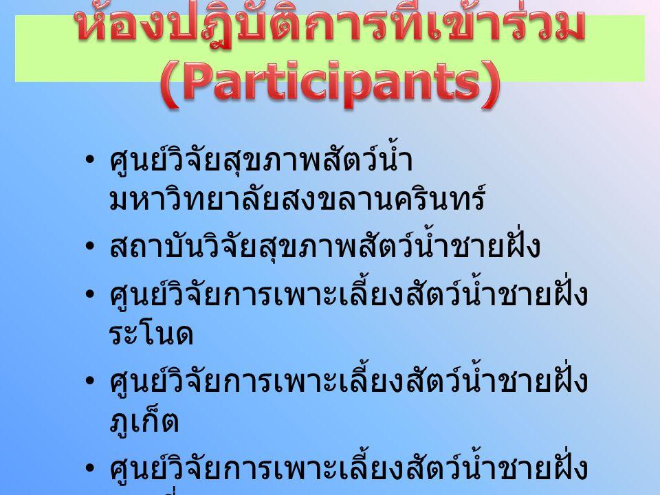 ห้องปฎิบัติการที่เข้าร่วม (Participants)