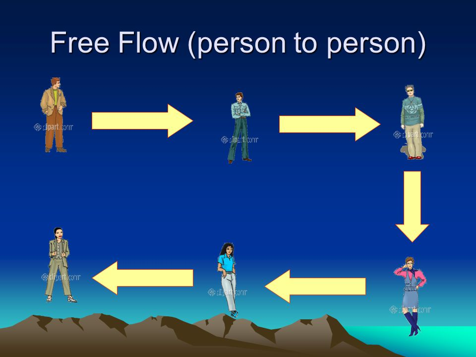 Free Flow (person to person)