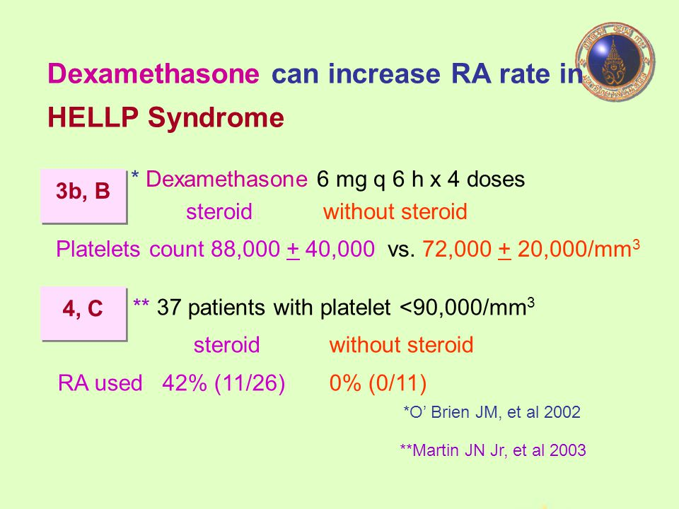 Dexamethasone can increase RA rate in HELLP Syndrome