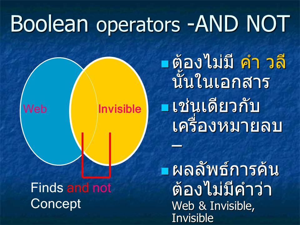 Boolean operators -AND NOT