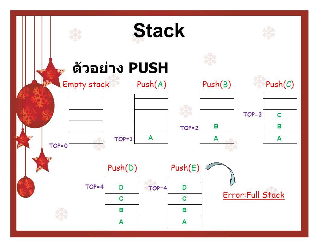 Stack ตัวอย่าง PUSH Empty stack Push(A) Push(B) Push(C) Push(D)