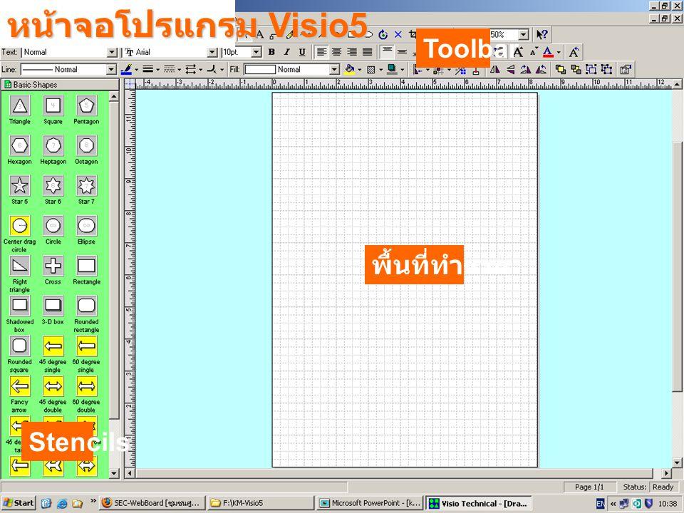 หน้าจอโปรแกรม Visio5 Toolbar พื้นที่ทำงาน Stencils
