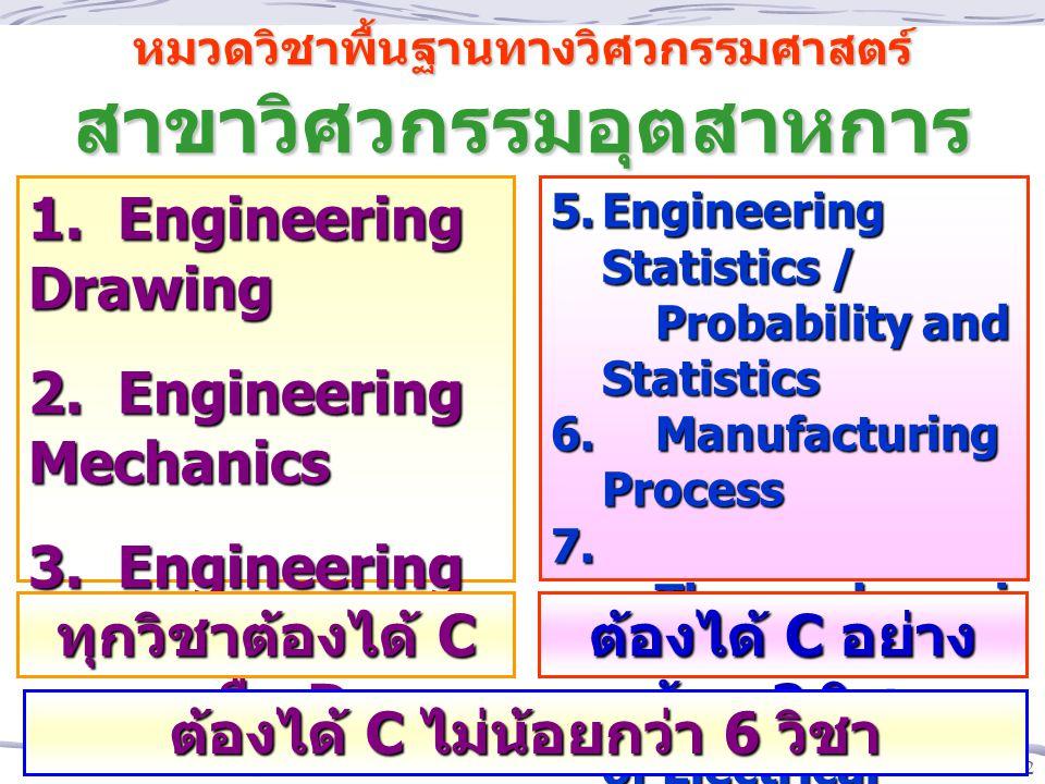 หมวดวิชาพื้นฐานทางวิศวกรรมศาสตร์ สาขาวิศวกรรมอุตสาหการ