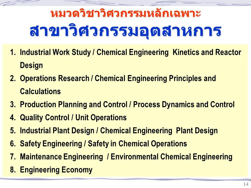 หมวดวิชาวิศวกรรมหลักเฉพาะ สาขาวิศวกรรมอุตสาหการ