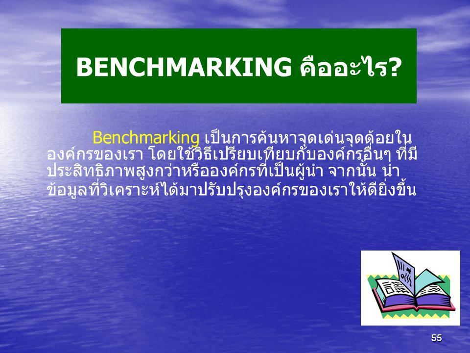 BENCHMARKING คืออะไร