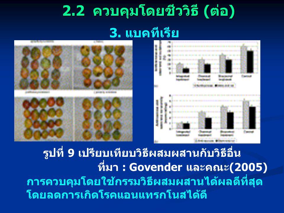 2.2 ควบคุมโดยชีววิธี (ต่อ)