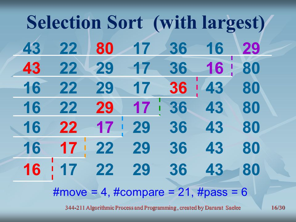 Selection Sort (with largest)