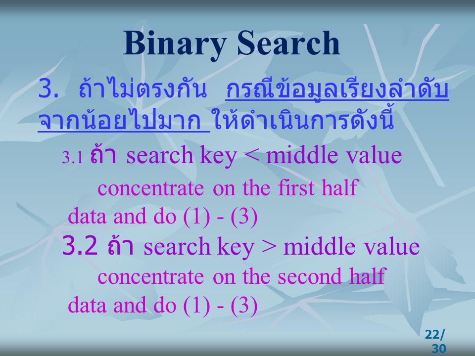 Binary Search 3. ถ้าไม่ตรงกัน กรณีข้อมูลเรียงลำดับจากน้อยไปมาก ให้ดำเนินการดังนี้ 3.1 ถ้า search key < middle value.