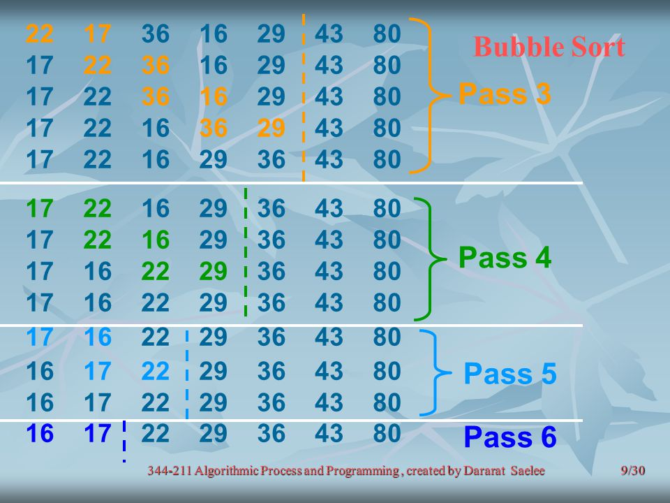 Bubble Sort Pass 3 Pass 4 Pass 5 Pass 6 22 17 36 16 29 43 80