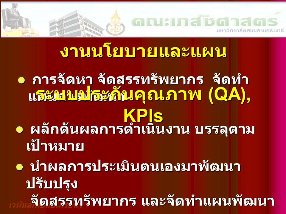 ระบบประกันคุณภาพ (QA), KPIs