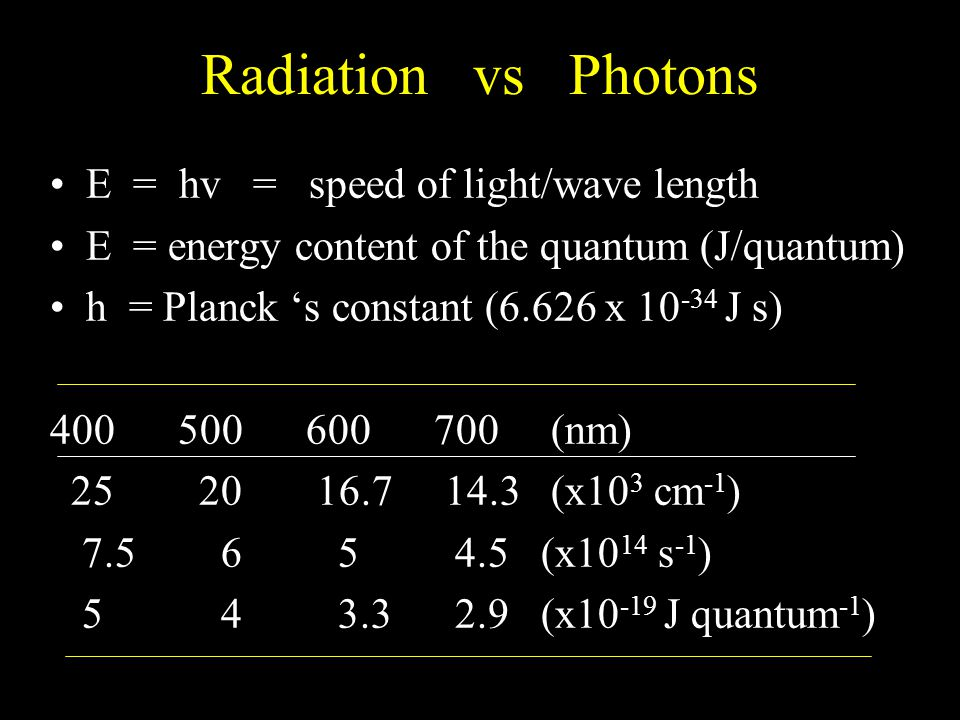 Radiation vs Photons E = hv = speed of light/wave length
