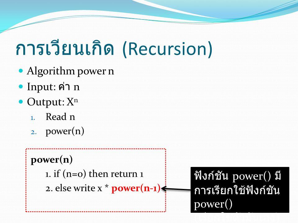 การเวียนเกิด (Recursion)