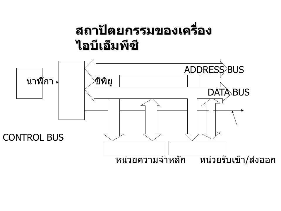 สถาปัตยกรรมของเครื่องไอบีเอ็มพีซี