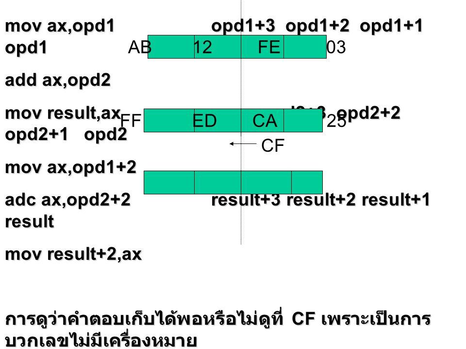 mov ax,opd1 opd1+3 opd1+2 opd1+1 opd1