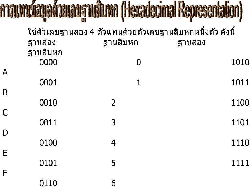 การแทนข้อมูลด้วยเลขฐานสิบหก (Hexadecimal Representation)
