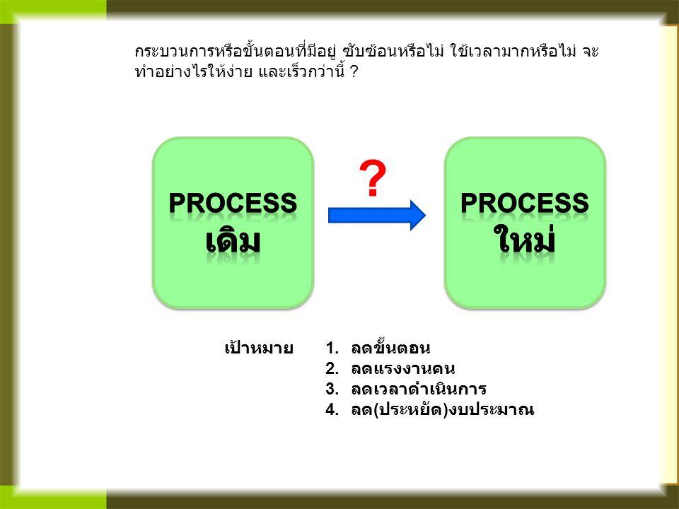 Process เดิม Process ใหม่