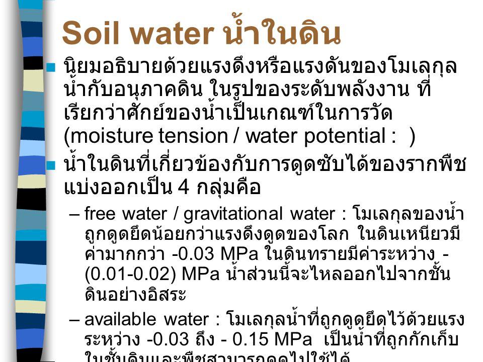 Soil water น้ำในดิน