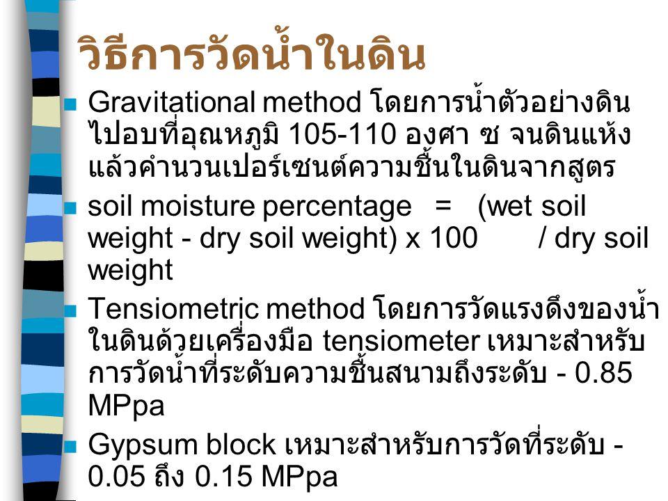 วิธีการวัดน้ำในดิน Gravitational method โดยการน้ำตัวอย่างดินไปอบที่อุณหภูมิ 105-110 องศา ซ จนดินแห้ง แล้วคำนวนเปอร์เซนต์ความชื้นในดินจากสูตร.
