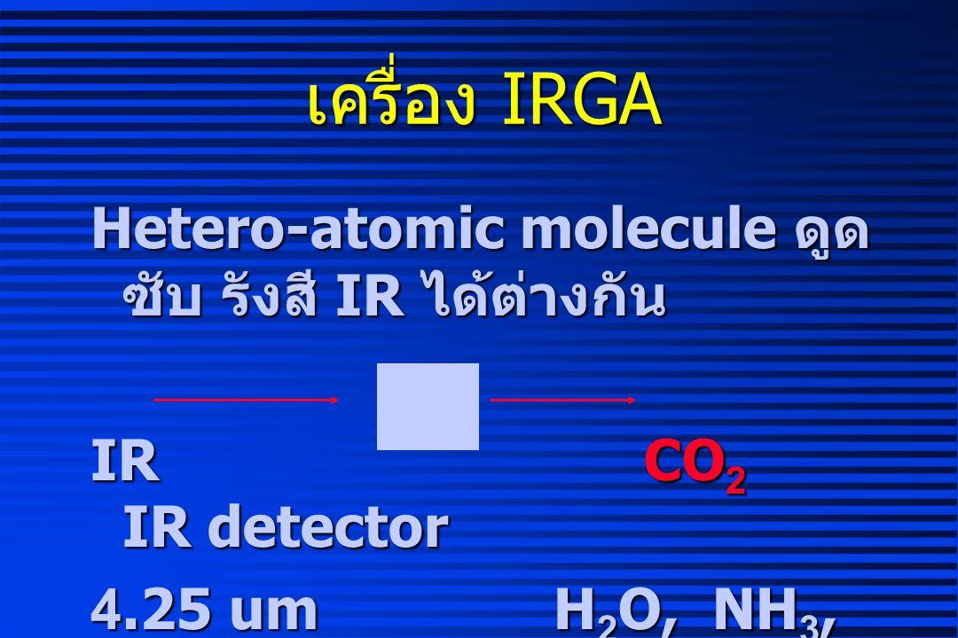 เครื่อง IRGA Hetero-atomic molecule ดูดซับ รังสี IR ได้ต่างกัน