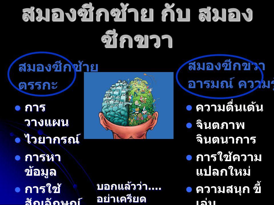 สมองซีกซ้าย กับ สมองซีกขวา