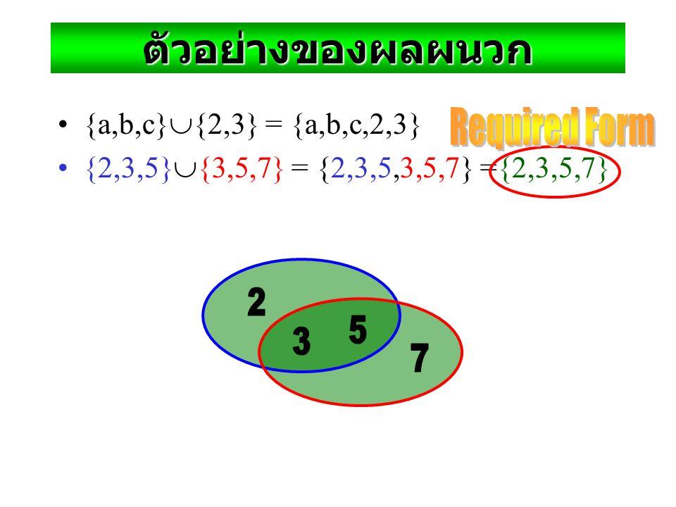 ตัวอย่างของผลผนวก Required Form 2 5 3 7 {a,b,c}{2,3} = {a,b,c,2,3}
